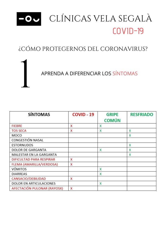 sintomas-coronavirus